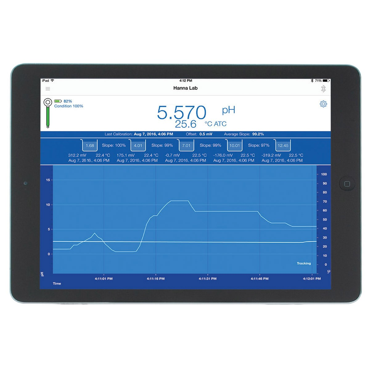 ph-dynamic-graphing-ipad-screen-hanna-lab-app_6.jpg
